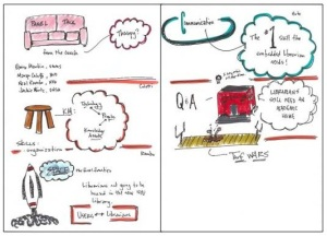Sketchnotes from Plenary Session 4, Sally Gore