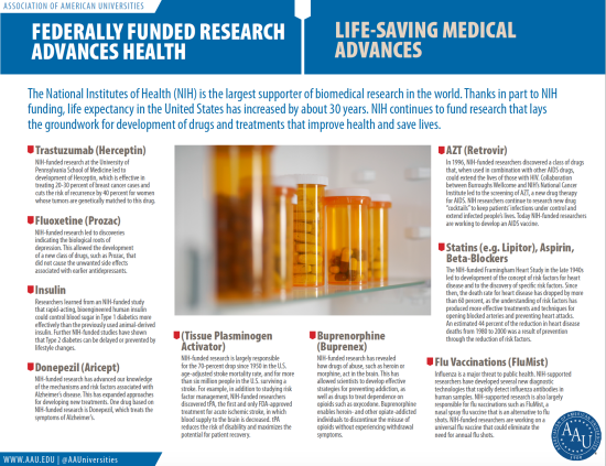 basic_research_medicine